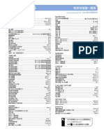 finalcut 5 shortcuts-CHINESE