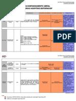 tabela_de_acompanhamento_geral_-_verbas_construcao_de_unidades_de_saude