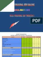 Jadual Waktu Kv 2012 Pk 3