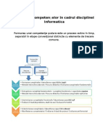 Partea teoretica - Formarea competențelor în cadrul disciplinei Informatica