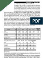 Directory Presrel 2011 03