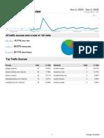 Analytics Www.arcademonkey.org 20081102-20081202 Traffic Sources Report)