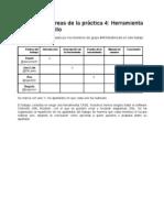 Reparto de tareas - práctica 4 - Herramienta CASE