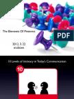 The Elements of Pinterest
