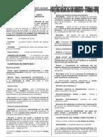 MATERIAL COMENTADO UFRJ - NOÇÕES BÁSICAS
