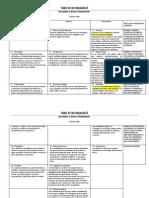 Métodos, técnicas e instrumentos_Taller de investigación