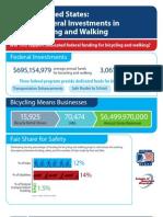 National Factsheet