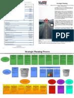 MidwayUSA Strategic Planning Process
