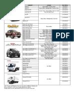 Isuzu Pricelist March 2012