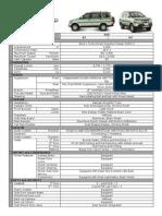 Isuzu Specification - XUV 2011