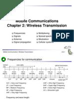 C02 Wireless Transmission[1]