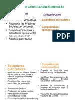 Comparativo de Los Programas