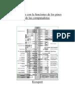 Diagramas Con La Funciones de Los Pines de Las Computadoras[1]