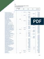 GEO Acct. Data