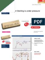 Short Sterling is Under Pressure Ig