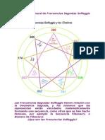 37751750-Frecuencias-Sagradas-Solfeggio