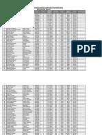 1_19-1-2012_relacion_proceso_contrato_docente