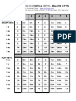 Transposing Chords and Keys - At a Glance Chart