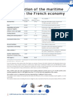 Contribution of Maritime Sector to French Economy