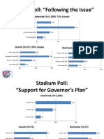 Vikings Stadium Poll Summary 3-23-12