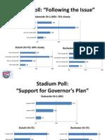 Vikings Stadium Poll Summary 3-23-12