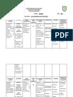 Plan Area Emprendimiento