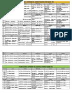 horarios 2012