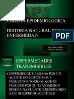 Cadena Epidemiológica-Historia Natural de Enfermedad