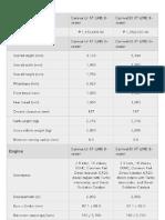 Kia Carnival Specifications