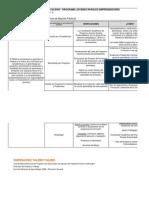 F005-08-5054_Planificacion_de_la_Calidad_PJRE