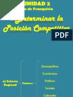 Posicion Competitiva