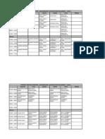 Horários Bacharelado e Licenciatura (1)