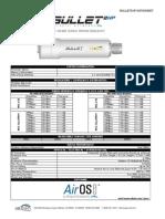 b2hp Datasheet