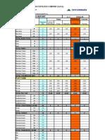 Precast+Pilesocket Progress Report 1