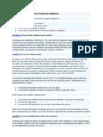 Les différentes catégories du drt comm