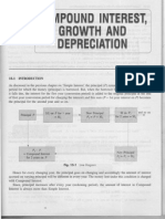 15 Compound Interest Growth and Depreciation