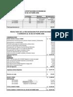 Copia de Informes de Las Finanzas