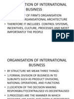 ion of International Business-structures