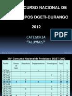 """Resultados del 14º Concurso NAcional de prototipos 2012 """"DGETI-DGO"""""""
