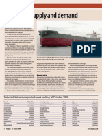 Blancing Supply & Demand for Tankers