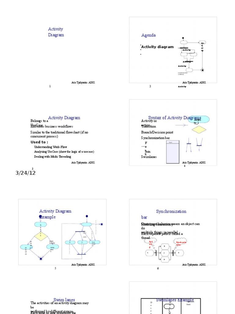 Adsi 4 3 Activity Diagram Insurance Thread Computing