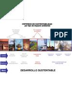 Criteriosdesustentabilidad-SEMARNAT