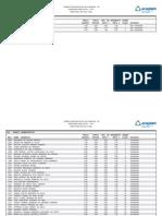 Resultado Oficial Final_limoeiro_sem Data Nascimento