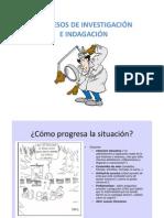 El proceso de indagación y experimentación