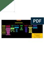 Unidad i. Sistemas Gestores de Bases de Datos