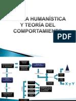 TEORÍA HUMANISTICA Y DE COMPORTAMIENTO