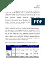 B - Hardness - Analisis Dan TSP Andree
