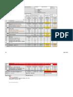 2_Att2-Guesstimate(total_development cost_NM (Automaticky uloženo)