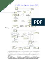 MCD-UML