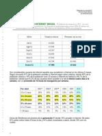 Digital Commerce Brasil